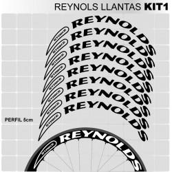 Reynols Kit1